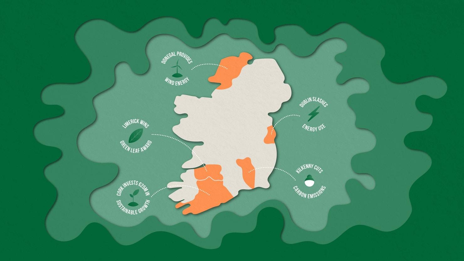 Global green initiatives – five irish communities' sustainable plans